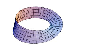 学习数学分析有什么用?