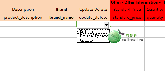 Amazon批量上传模板update_delete栏的Update和PartialUpdate操作有什么区别?
