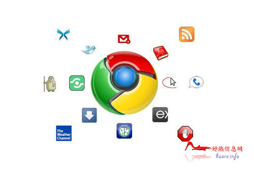 Chrome插件和Chrome扩展有什么区别?