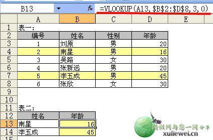 Excel:vlookup函数的使用方法(入门级)