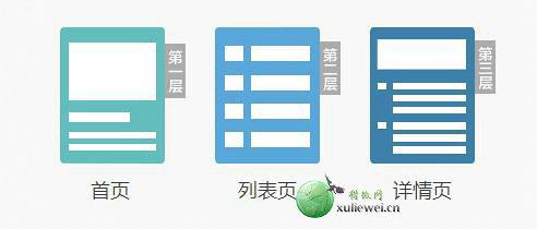 WordPress主题开发:判断代码的使用及PHP文件模块输出